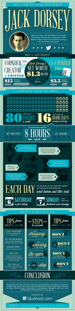 jack dorsey success infograpgy