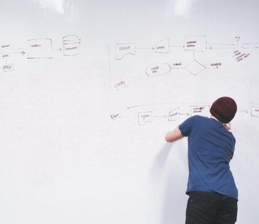 Failing startups
