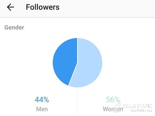 instagram-insights-follower-gender